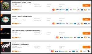 Актуальный рейтинг онлайн казино на реальные деньги в Украине
